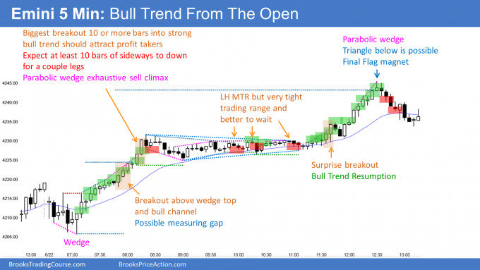 Emini bull trend resumption after bull trend from the open