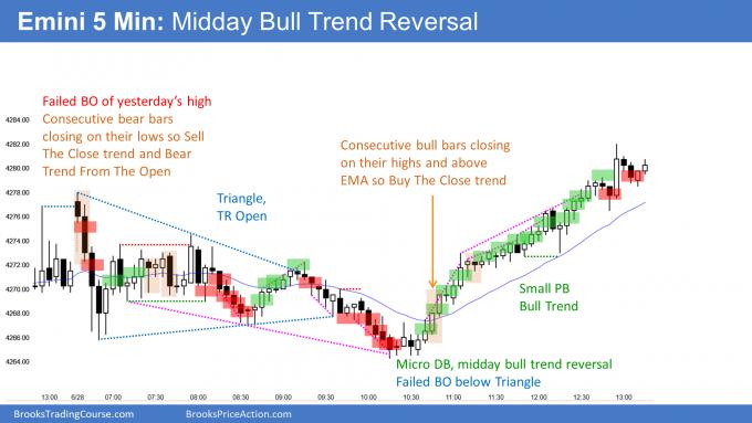 Emini midday bull trend reversal