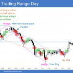 Emini trading range day.png