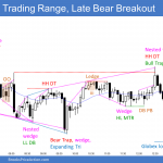Emini trading range day with late breakout below globex low