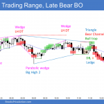 Emini trading range with bear breakout and bear channel