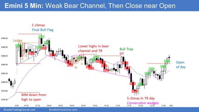Emini weak bear channel in trading range day within bull micro channel