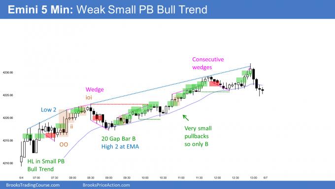 Emini weak small pullback bull trend
