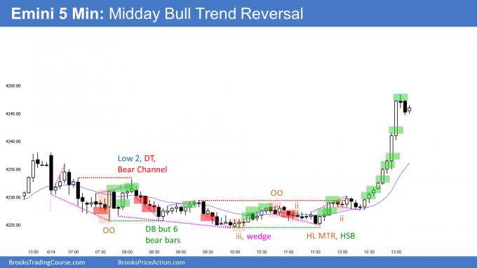 Emini wedge bottom and midday bull trend reversal