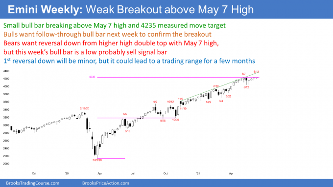 Emini weekly candlestick chart hhas weak breakout above May 7 high