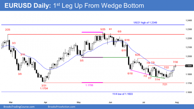 EURUSD Forex 1st leg up from wedge bottom to possible double top bear flag