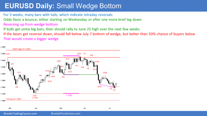 EURUSD Forex wedge bottom but might get one more leg down to bigger wedge