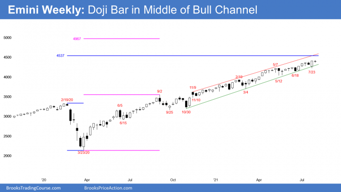 Emini S&P weekly candlestick chart doji bar in middle of bull channel
