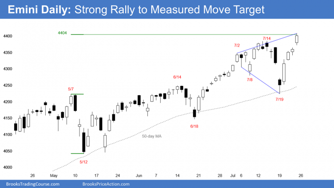 Emini S&P500 daily candlestick chart with rally to measured move target and expanding triangle
