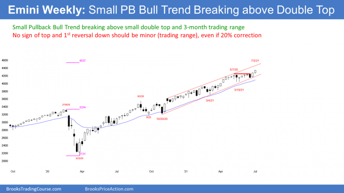 Emini S&P500 weekly candlestick chart in small pullback bull trend