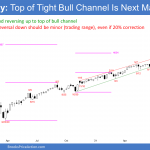 Emini SP500 weekly chart reversing up from bottom of bull channel