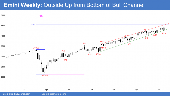 Emini S&P500 weekly candlestick chart with outside up bar in bull channel