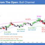 Emini bull channel