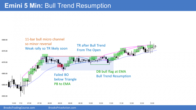 Emini bull trend from the open and then bull trend resumption