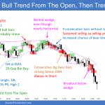 Emini bull trend from the open then bear trend reversal