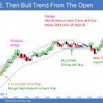 Emini high 2 bull flag then bull trend from the open