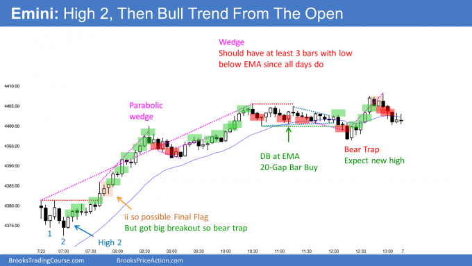 Emini high 2 bull flag then bull trend from the open after outside up week.