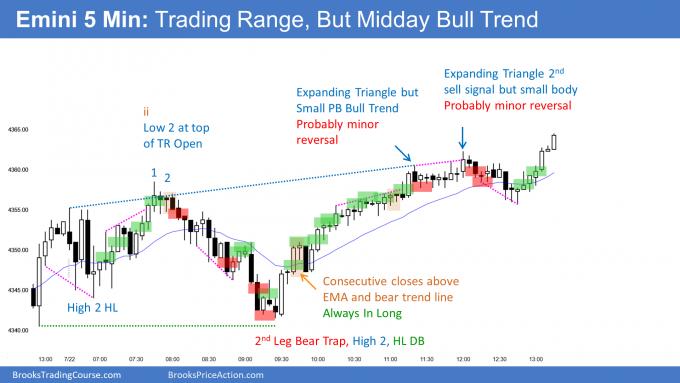Emini higher low double bottom major trend reversal