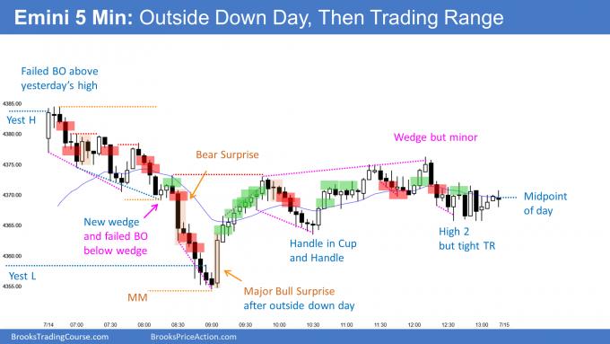 Emini outside down day then bull trend reversal