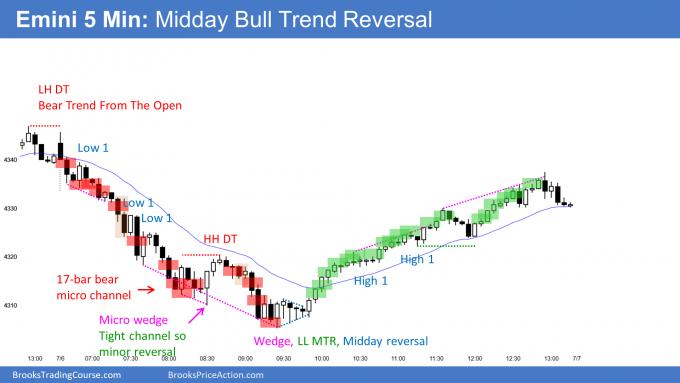 Midday bull trend reversal