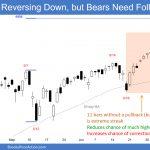 SP500 Emini Daily Chart Reversing Down but Bears Need Follow-Through