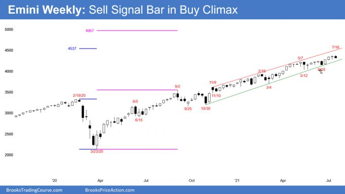 SP500 Emini sell signal bar on weekly chart and in buy climax