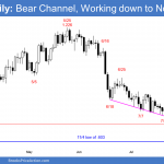 EURUSD Forex bear channel working down to November low 1
