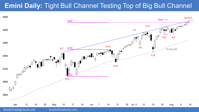 Emini S&P500 daily candlestick chart has tight bull channel testing top of bull channel