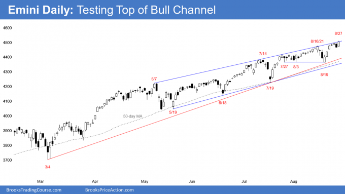 Emini S&P500 futures daily candlestick chart testing top of bull channel
