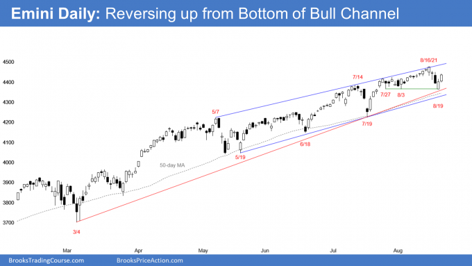 Emini S&P500 futures daily candlestick reversing up from Emini double bottom bull flag in bull channel