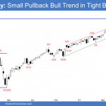 Emini SP500 futures weekly candlestick chart in tight bull channel near measured move target