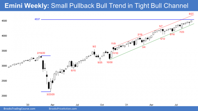 Emini S&P500 futures weekly candlestick chart in tight bull channel near measured move target