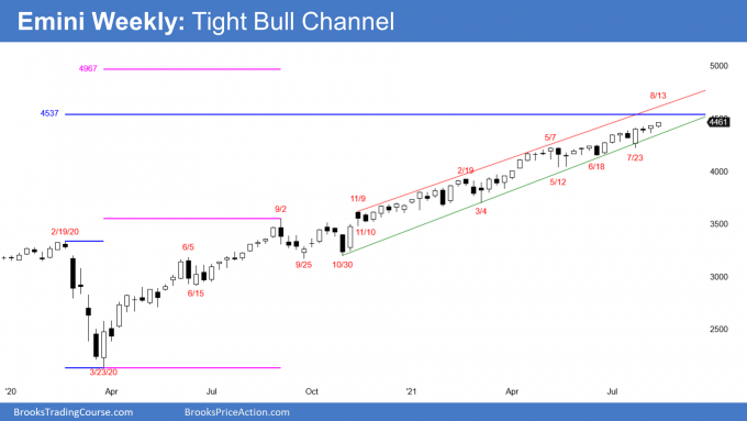 Emini S&P500 weekly candlestick chart has tight bull channel