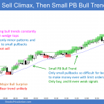 Emini parabolic wedge bottom and then Small pullback bull trend