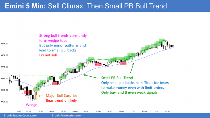 Emini parabolic wedge bottom and then Small pullback bull trend. A relentless rally.