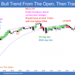 Emini small pullback bull trend from the open at all-time high