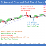 Emini spike and channel bull trend from the open