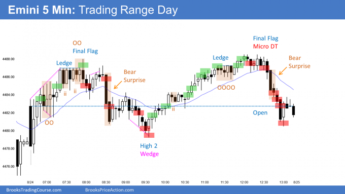 Emini trading range day with OO and ii patterns