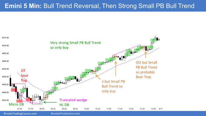 Emini wedge sell climax and then small pullback bull trend with break above bull channel top