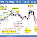 Daily Setups Bull Trend from Open Then Trading Range