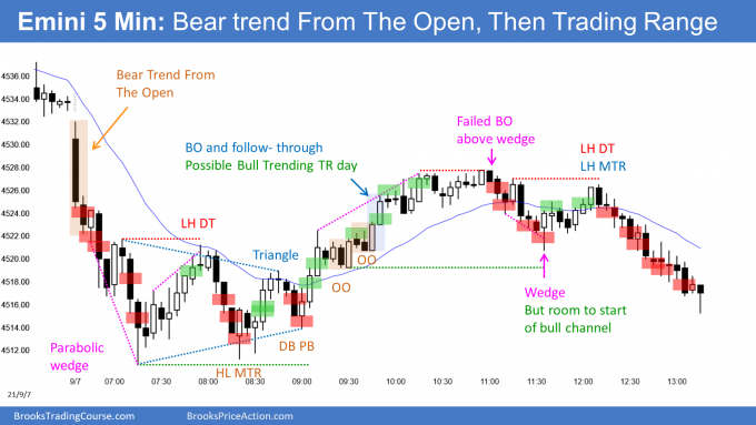 Emini Bear Trend From The Open then trading range