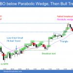 Emini Failed BO below Parabolic Wedge Then Bull Trend Reversal