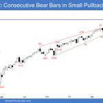 Emini SP500 weekly chart 1st pair of big bear bars closing near their lows since pandemic crash