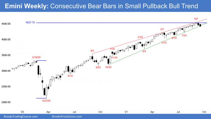 Emini consecutive bear bars on weekly chart are 1st pair of big bear bars closing near their lows since the pandemic crash