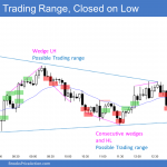 Emini Trading range day that closed on its low