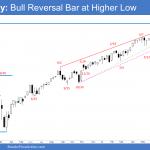 SP500 Emini Weekly Chart - Bull Reversal Bar at Higher Low