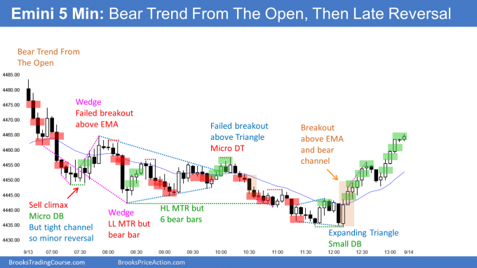 Emini bear trend from the open then late bull trend reversal
