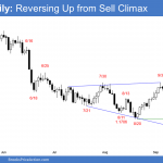 EURUSD Forex reversing up from sell climax and expanding triangle