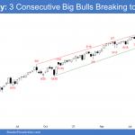 Emini SP500 weekly chart 3 consecutive bull bars breaking to new high