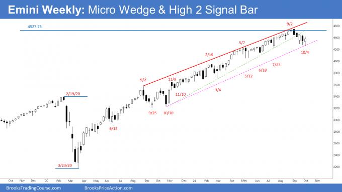 SP500 Emini Weekly Chart Micro Wedge & High 2 Signal Bar.